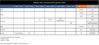 Planning de reprise des entrainements 2021
